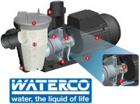 Aquamite Pump - Waterco